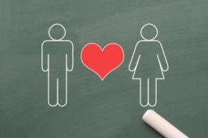 男性・女性別 出会いの場所と数ランキング